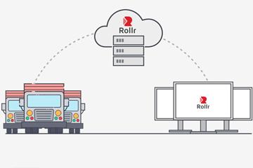 enterprise-rollr-rollrmini
