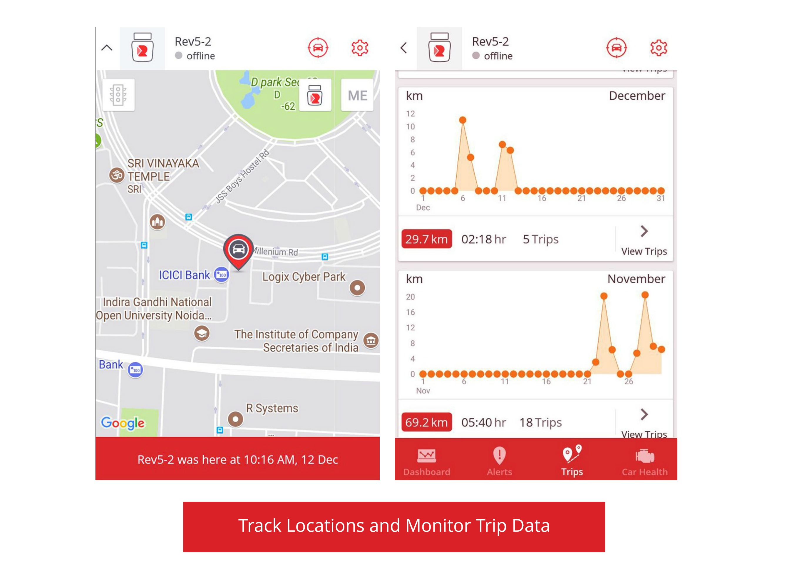 Get Trip Data & GPS Tracking Device for Cars