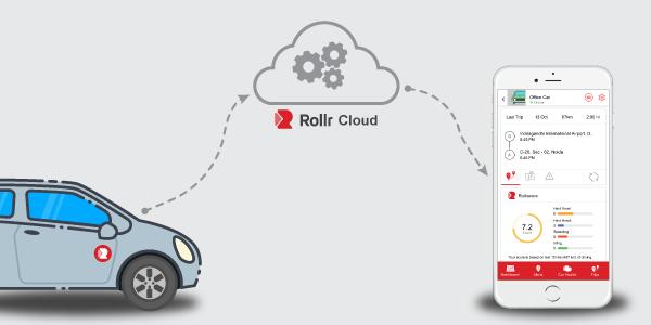 how to increase car mileage - Rollr Mini