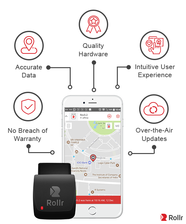 Rollr Mini GPS Tracker Device: Quality and Performance features