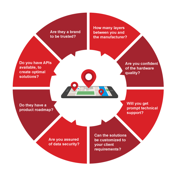 Questions to ask GPS Fleet Tracking Companies, vendors