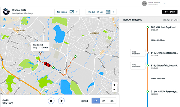 GPS tracking system dashboard