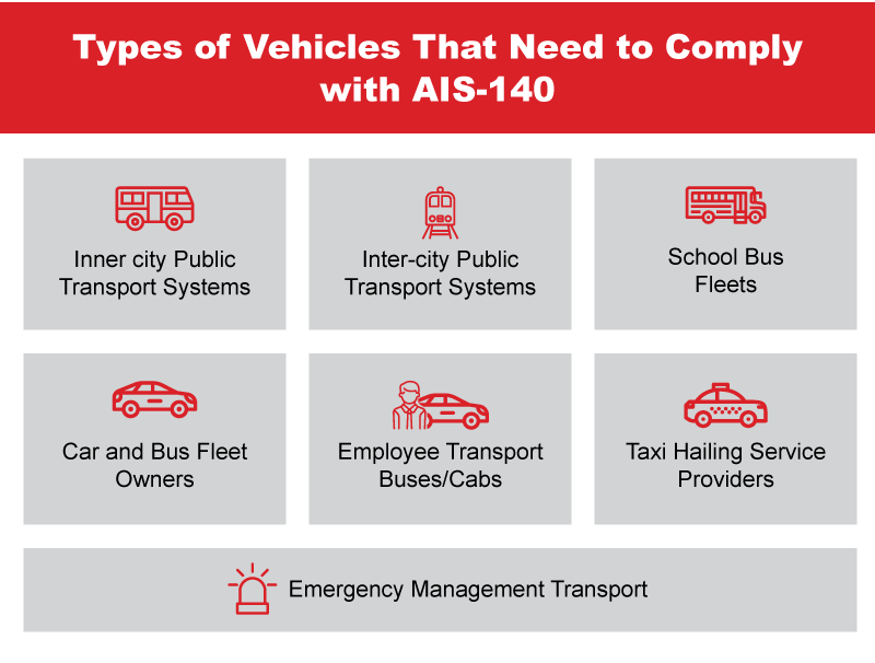 Types of Vehicles That Need to Comply with AIS- 140