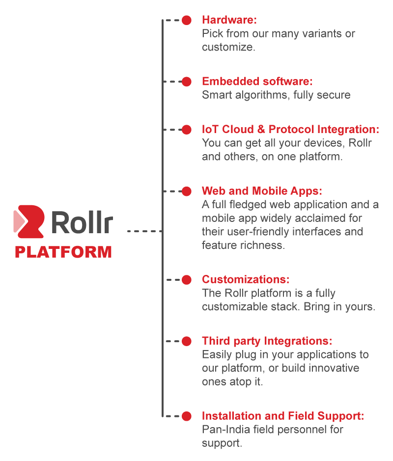 Rollr GPS Tracking Solutions Stack